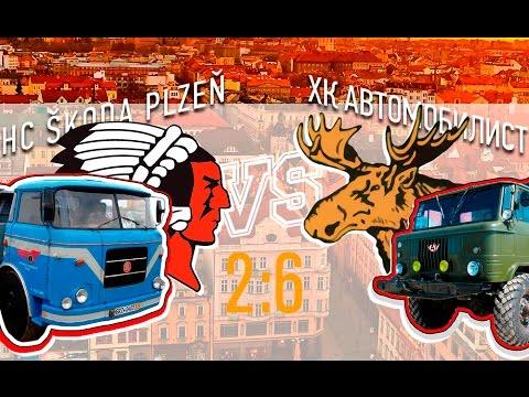 Шкода 2:6 Автомобилист, контрольный матч в Чехии, голы