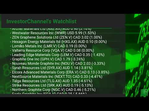InvestorChannel's Graphite Watchlist Update for Tuesday, March, 02, 2021, 16:00 EST