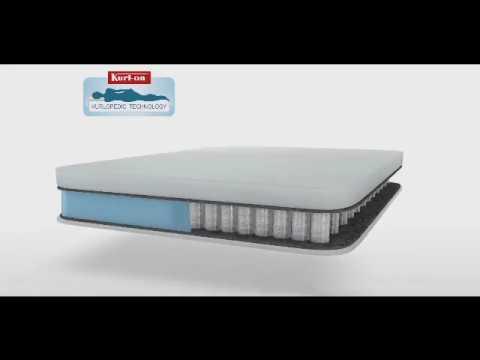 Kurlon Bed Mattress In Chennai Latest Price Dealers
