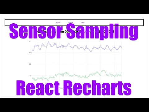 Sensor Sampling with React Recharts Video