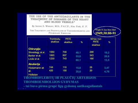 Čakros ir hipertenzija