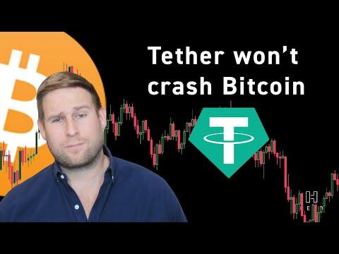 Btc rinkos patikrina