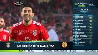 Μπενφίκα Νασιονάλ 10 0 Στιγμιότυπα HD (21)