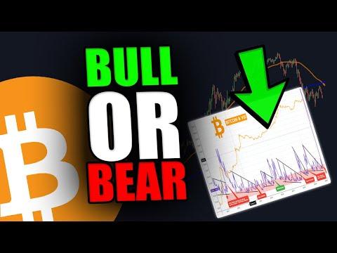Ką reikia prekybos bitcoin