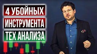 Мои лучшие инструменты технического анализа - Денис Стукалин