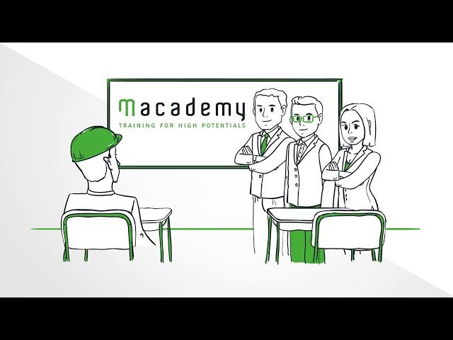 Whiteboard video Macobo