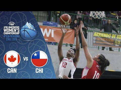 2019 FIBA U16 Women's European Championship