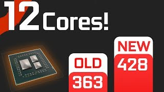 12 Core Ryzen Packs a Quad-Core Punch!
