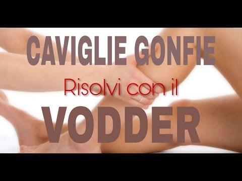 Video ginnastica ernia del rachide cervicale