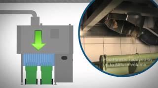 Sistema Rendisk Recogida de Residuos Orgánicos WasteDispo
