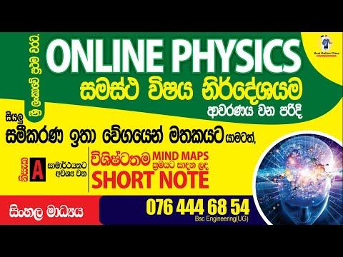 Physics Mind Map based Best Short Note