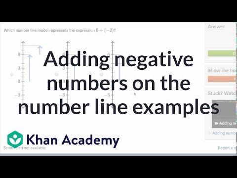 Adding negative numbers on the number line (video) | Khan