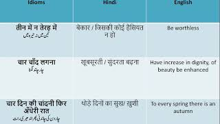Video Search Result for hindi muhavare dictionary