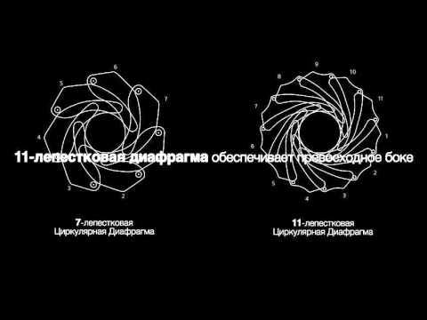 Объектив Sony SEL85F14GM видео 2