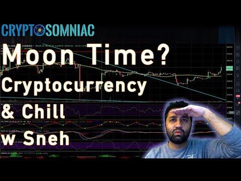 Kvadratinis bitcoin pelnas