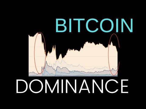 500 bitcoin į usd