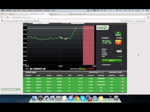 Video tutorial per il trading di opzioni binarie