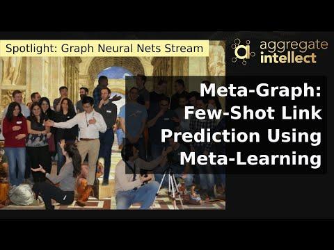 Meta-Graph: Few-Shot Link Prediction Using Meta-Learning