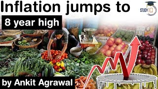 Wholesale Price Index Inflation jumps 8 year high in March 2021 - Economy Current Affairs for UPSC