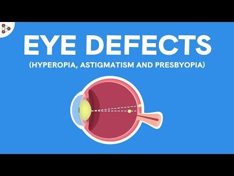 Hogyan lehetne egyszerre javítani a látását