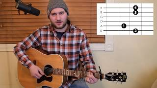 Most People Are Good   Luke Bryan   Guitar Lesson   Beginner  Intermediate   Intro  Verse  Chorus