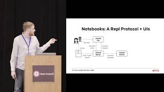 Notebooks as Functions with Papermill