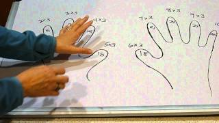 Best Way to Teach 3s Times Tables