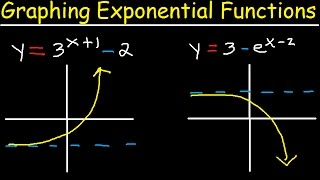 Graphing Exponential Functions With E, Transformations, Domain And Range, Asymptotes, Precalculus