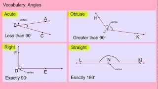 Lesson 10-2: Classifying And Measuring Angles