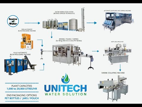 Automatic Alkaline Ionized Mineral Water Plant