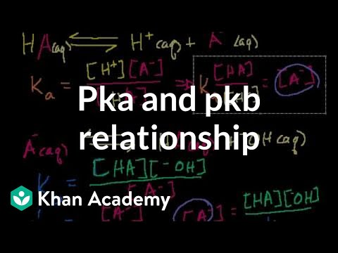 ph pka pkb relationship counseling