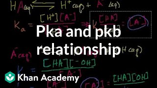 pKa and pKb Relationship