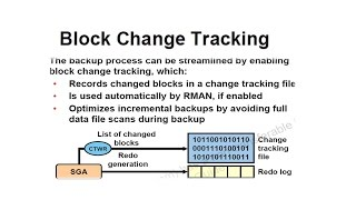 How to Enable BLOCK CHANGE for RMAN