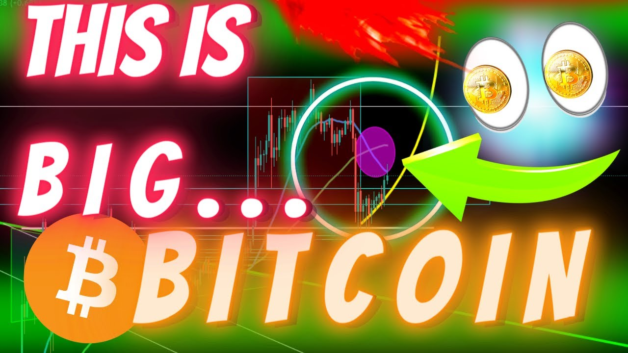 *ALERT* BITCOIN IS FOLLOWING THIS PATTERN EXACTLY – But You Might Not Like What&39;s Coming… #Bitcoin #BTC