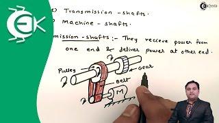 DefinitionofShaftandItsExplanation-DesignofMachine