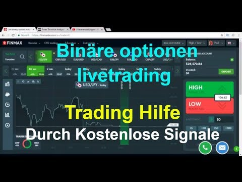 Copy trading erfahrungsberichte
