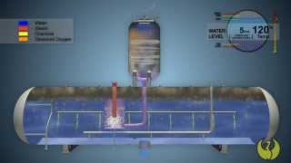 CFBC Boiler Operation Process In Animation ( Power Plant ) - Most ...