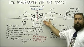 The Importance of the Gospel