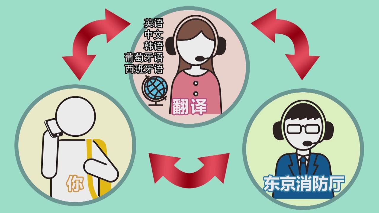 在防災觀光巴士上學習 地震發生時采取的行動和緊急通報要領 30秒廣告 119篇 | 東京動畫