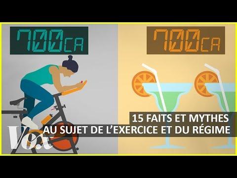 Combien de temps perdre 5 kg de graisse