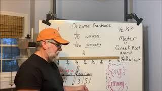 Math 10ths And 100ths Anchor Chart