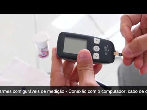 De dispositivos médicos para o tratamento de diabetes