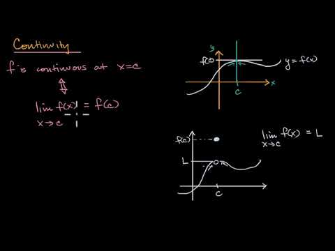 Continuity at a point (video) | Khan Academy