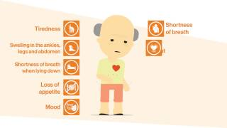 Its Heart Failure Awareness Day today How well do you know the