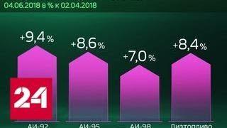 Россия в цифрах. Как сильно ударит по карману рост цен на бензин - Россия 24
