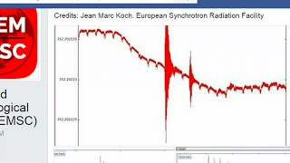Crazy Italy Earthquake Swarm, Deviation In Electron Beam at Particle Accelerator