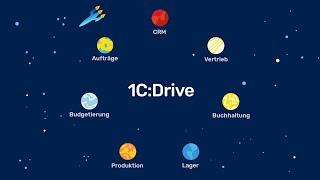 Videos zu 1C:Drive