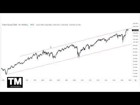 Los principales índices de los EEUU en tiempos de balances