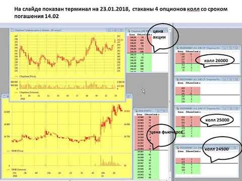 Опцион падения рубля