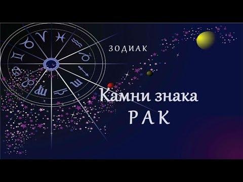 Что такое кармические узлы в астрологии